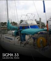 1985 Sigma         33